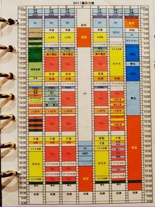 穂苅社長の1週間の行動計画表