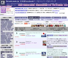日本語Facebookページ(ファンページ)ランキング