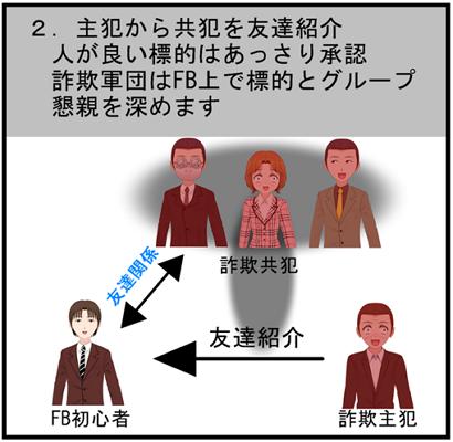 詐欺に注意2