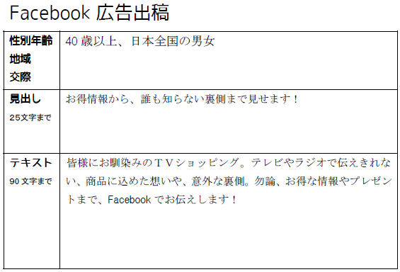Facebookページ運用シート