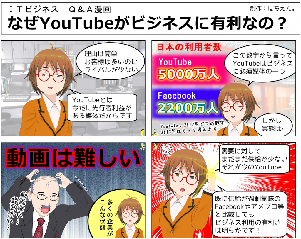 YouTubeがビジネスに有効な理由4コマ漫画